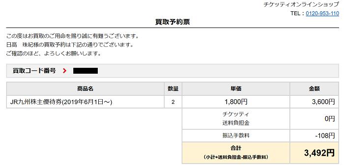 金券ショップ JR九州株主優待券買取額