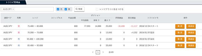 トラリピ AUD/JPYの設定履歴