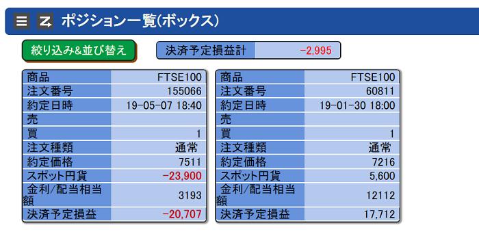 ひまわり証券・くりっく株365 取引画面