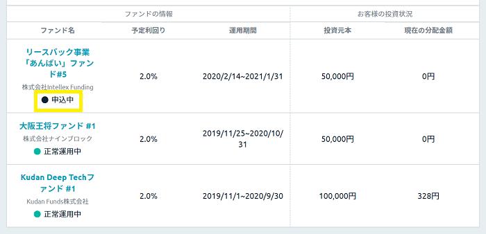 【Funds(ファンズ)】運用中のファンド