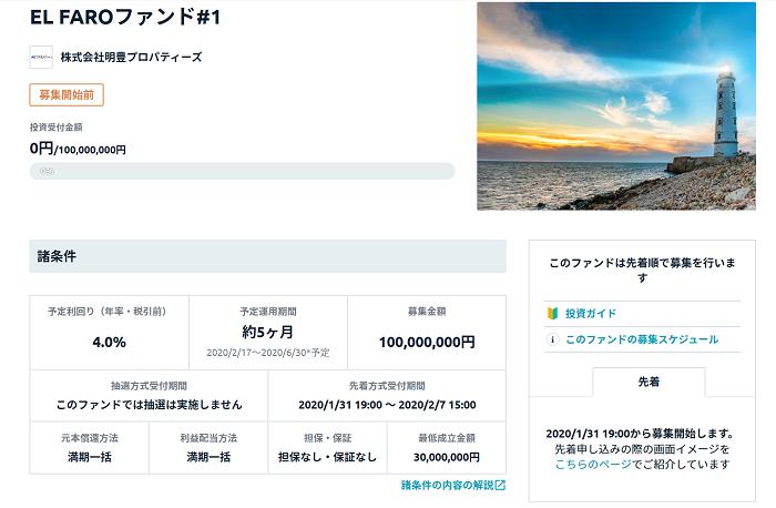 【Funds(ファンズ)】新ファンド