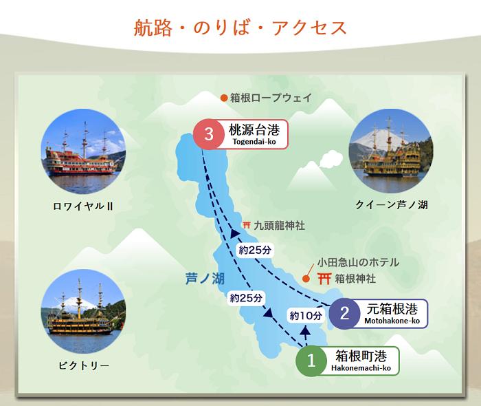 箱根 芦ノ湖 海賊船の航路