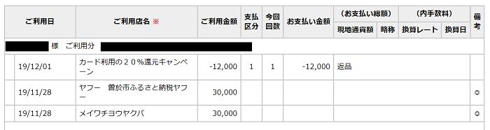 三井住友カード キャッシュバック実績