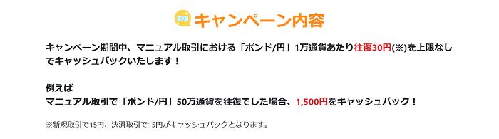 ポンド/円 キャッシュバックキャンペーン内容
